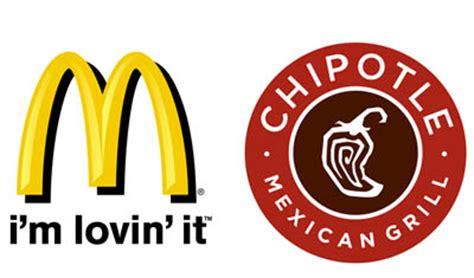 Argumentative essay on fast food restaurants